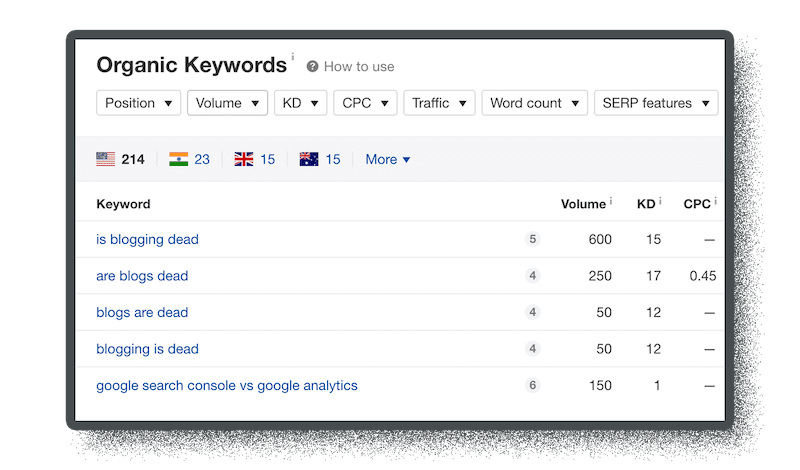 organic keywords report from ahrefs research tool