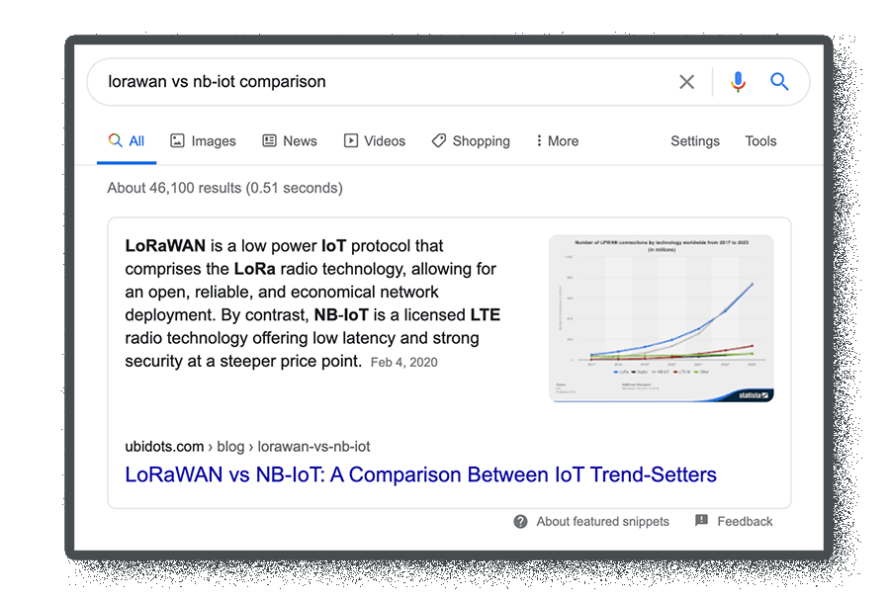 koala rank blog post ranking in Google featured snippet